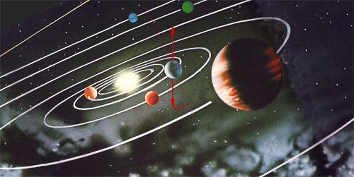 Earth's tilt